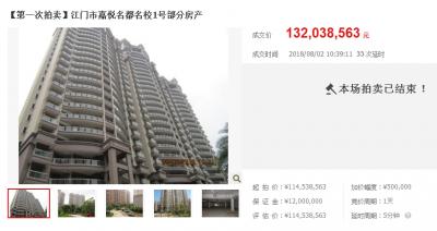 热议   嘉悦名都名校1号部分房产以约1.32亿元拍出