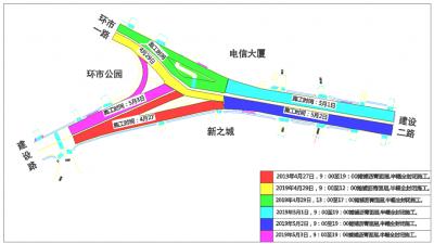 江门市建设路、胜利路正在进行沥青摊铺