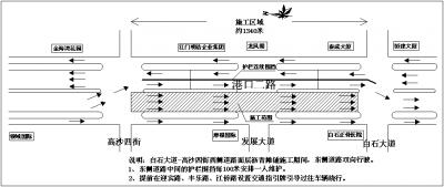 蓬江区港口二路(白石大道~高沙四街)实施临时交通管制