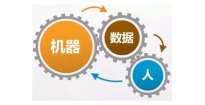 如何抓住机遇提升制造业发展水平?江门市工业互联网工作现场会进行深入探讨……