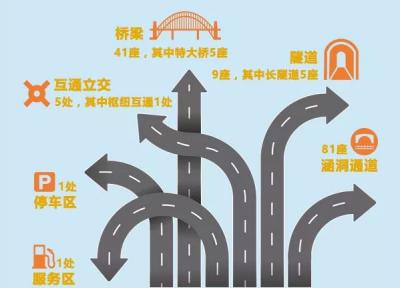 """市交通运输局打造""""党建引路""""品牌示范点!"""