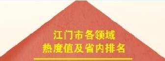 最新出炉!江门改革热度指数排名全省第4!