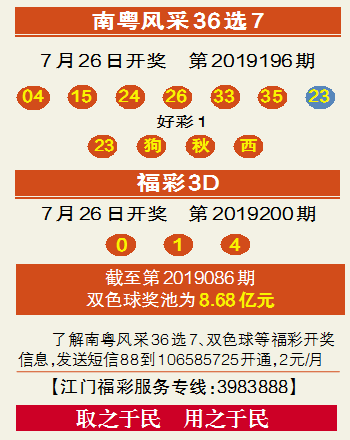 【福彩】江苏彩民喜中3397万元大奖,附最新开奖信息