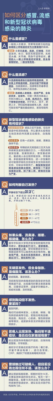 有用!如何区分感冒流感和新冠病毒肺炎