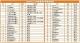 我市中考录取分数线出炉  江门一中713分,各高中分数线普遍低于去年